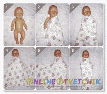 Как правильно пеленать новорожденного ребенка интересно всем мамочкам