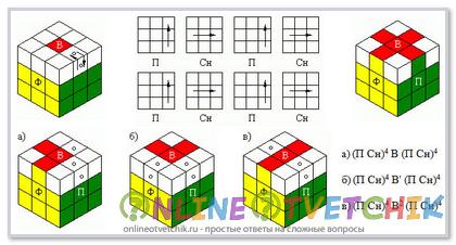 Собрать кубика рубика 3х3 инструкция