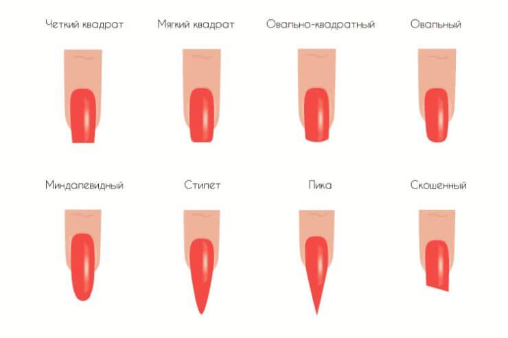 Выбираем форму для ногтей