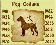 1982 гороскоп на 2016 год