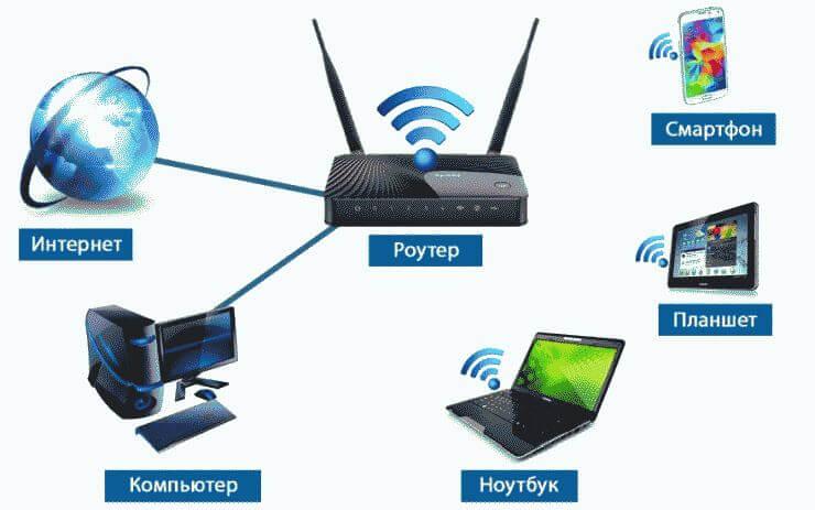 Как сделать из Android устройства точку доступа Wi-Fi 98