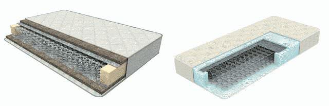 Зависимые пружинные блоки