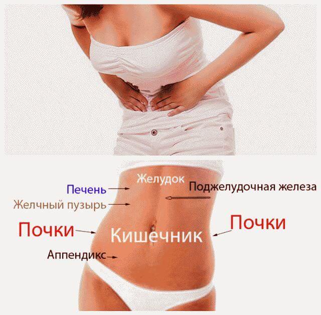 Болит между ног на 31 неделе беременности