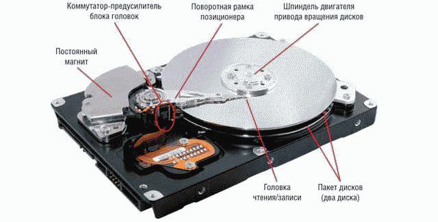 Ремонт жесткого диска своими руками