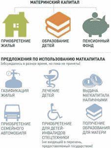 Правила продажи квартиры в 2015 году