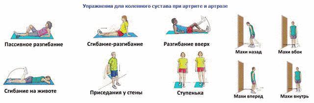 Почему болят колени и как лечить?