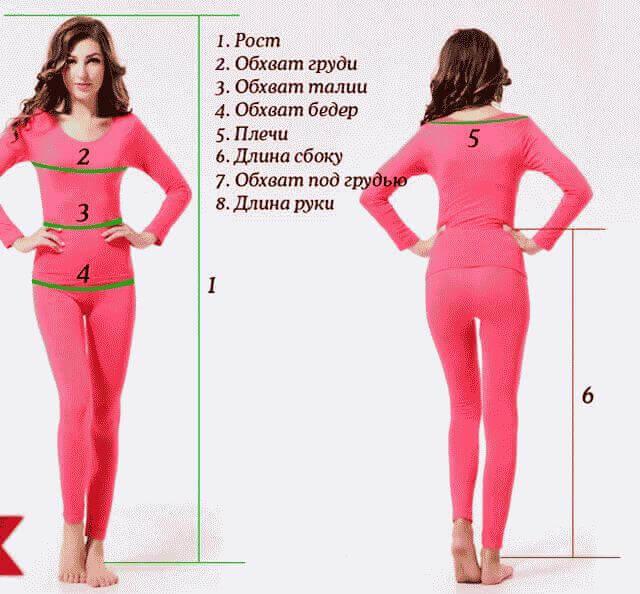 Как определить размер одежды для женщин?