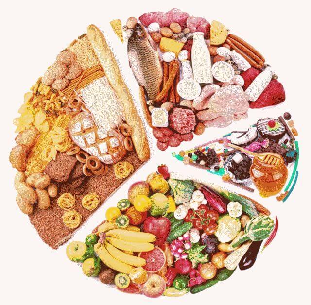 Диета при сахарном диабете 2 типа: рекомендуемое меню