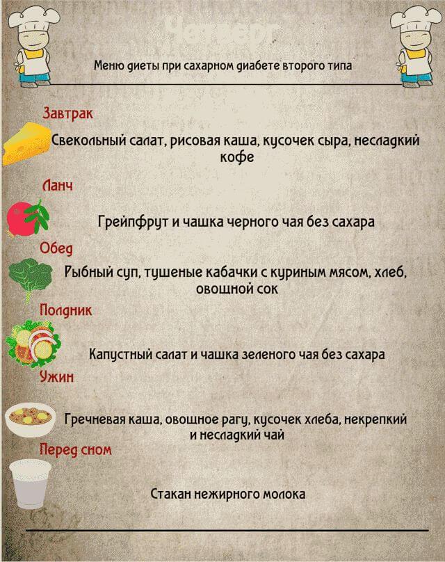 Какая диета при сахарном диабете 17 рецепты