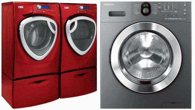 Как выбрать стиральную машину автомат по цене и качеству?